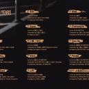020617-photo-ftisland-over-10-years-tracklist
